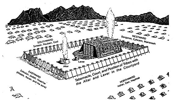 Tabernacle layout